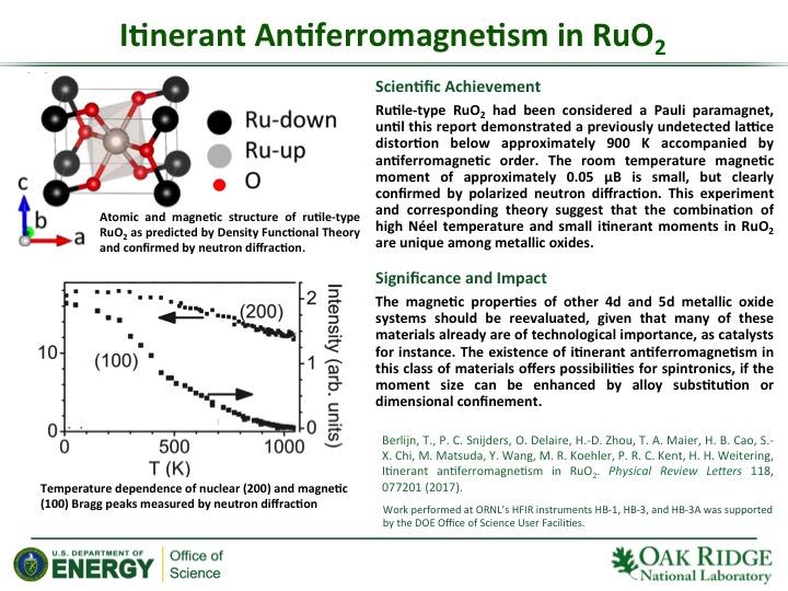 Itinerant Antiferromagnetism in RuO2