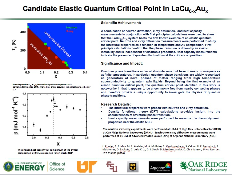 Candidate Elastic Quantum Critical Point in LaCu6-xAux