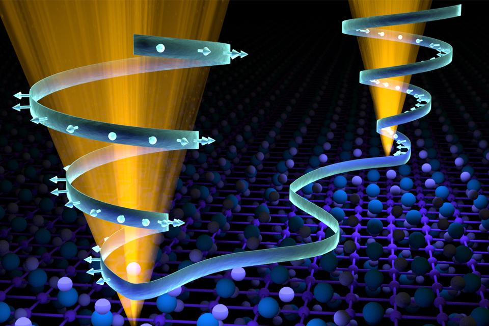 Quantum condensed matter