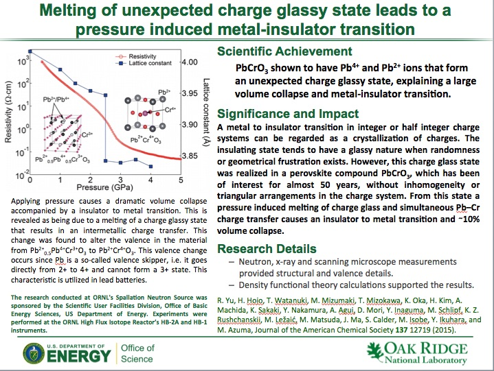 Melting of unexpected charge glassy state leads to a pressure induced metal-insulator transition