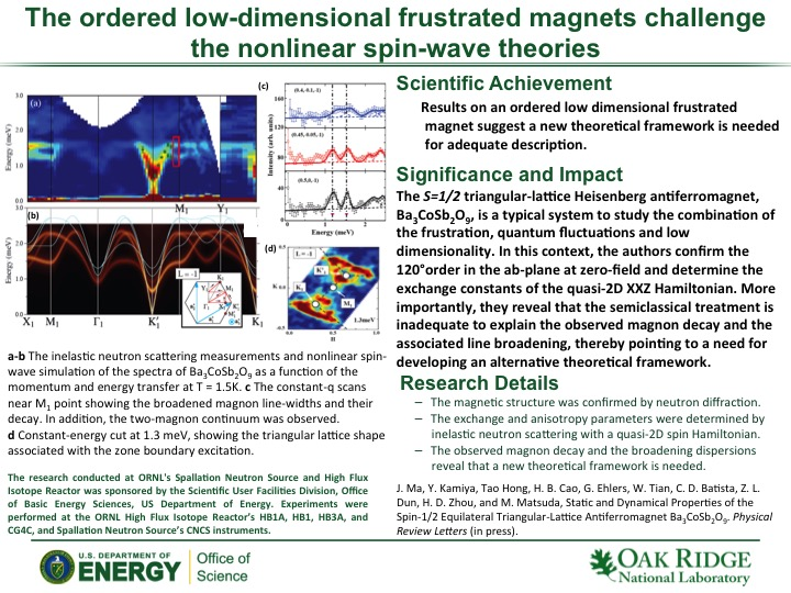 The ordered low-dimensional frustrated magnets challenge the nonlinear spin-wave theories