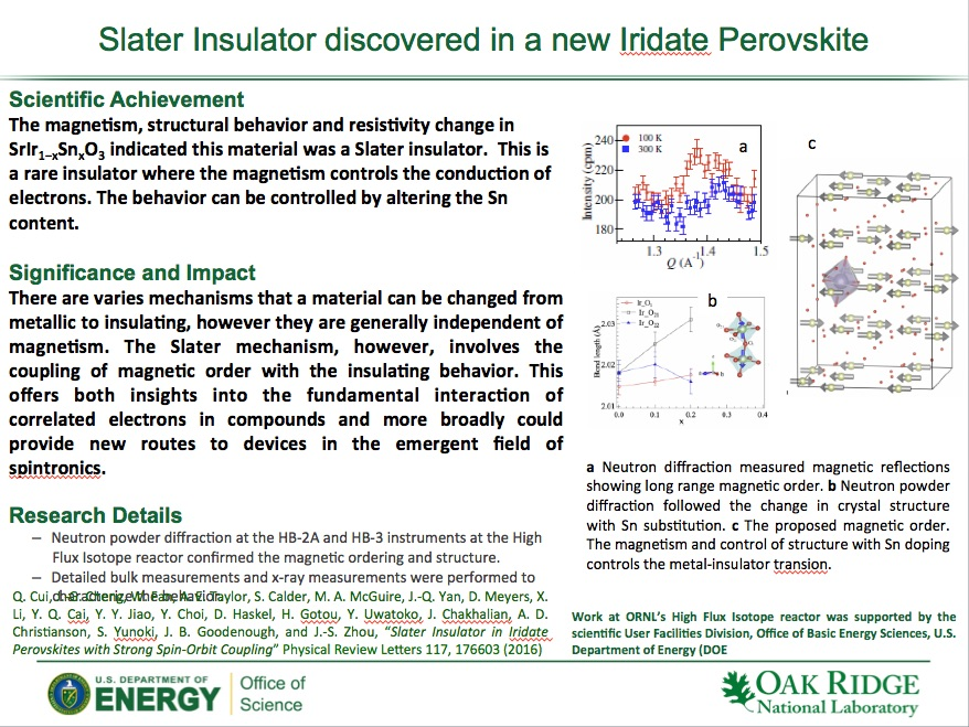 Slater Insulator discovered in a new Iridate Perovskite