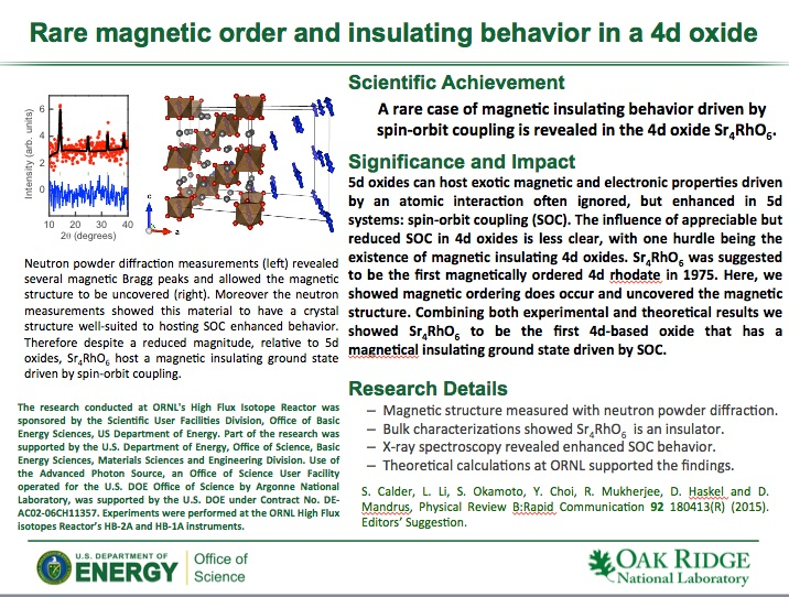Rare magnetic order and insulating behavior in a 4d oxide