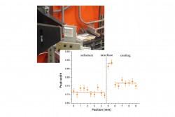 Quantifying Dislocation Density in Cold Spray Al-Cu Coatings