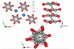 Hydrogen Doping Controls Superconductivity
