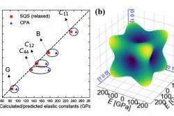 Predicting the elastic properties of high-entropy alloys