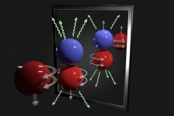 Scientists analyzed the gamma rays emitted during the NPDGamma Experiment and found parity-violating asymmetry, which is a specific change in behavior in the force between a neutron and a proton. They measured a 30 parts per billion preference for gamma rays to be emitted antiparallel to the neutron spin when neutrons are captured by protons in liquid hydrogen.