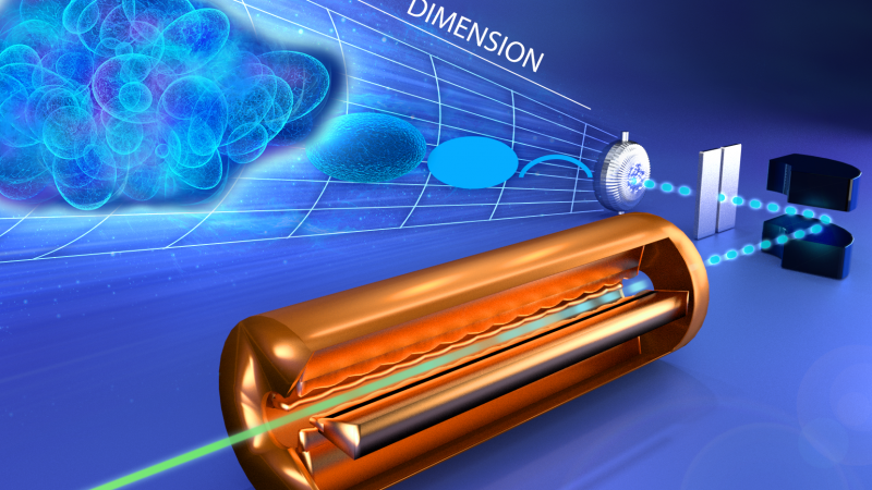 The artistic representation illustrates a measurement of a beam in a particle accelerator, demonstrating the beam's structural complexity increases when measured in progressively higher dimensions. Each increase in dimension reveals information that was previously hidden. (Image credit: ORNL/Jill Hemman)