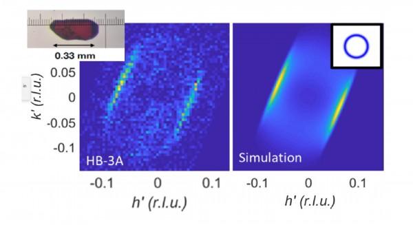 Partial Antiferromagnetic Helical Order in Single Crystal Fe3PO4O3