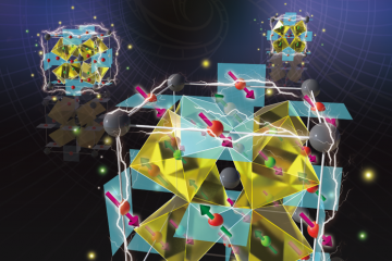 A newly discovered material called BiMn3Cr4O12, represented by the crystal structure, exhibits a rare combination of magnetic and electrical properties. The arrows illustrate the spin moments for the elements chromium (Cr) in yellow and manganese (Mn) in blue. Studying this material's behavior could lead to improved applications in technology and information storage. (Image credit: Institute of Physics, Chinese Academy of Sciences/Youwen Long)